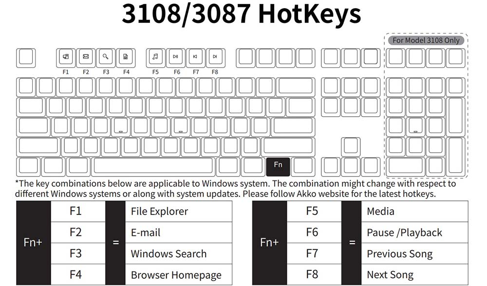 3108-3087-hotkey-upload.jpg (1000×588)