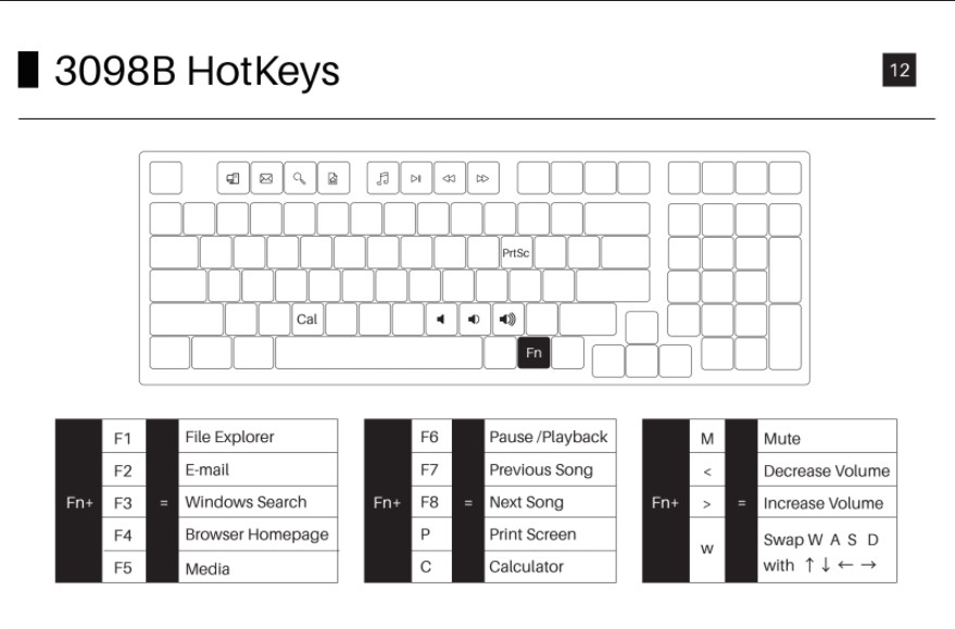 AKKO-3098B-hotkeys