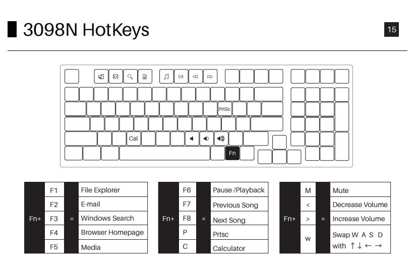 akko-3098N-hotkeys