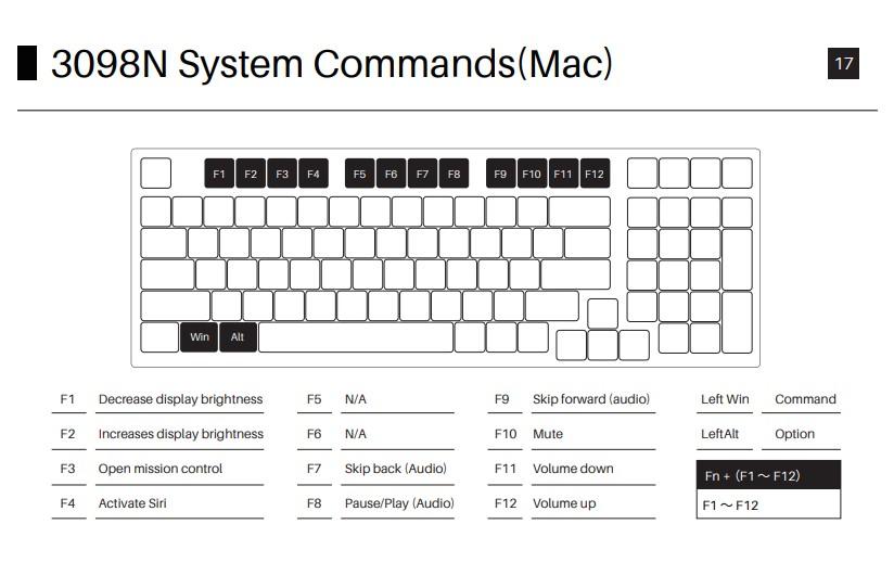 AKKO 3098N System Commands (Mac)