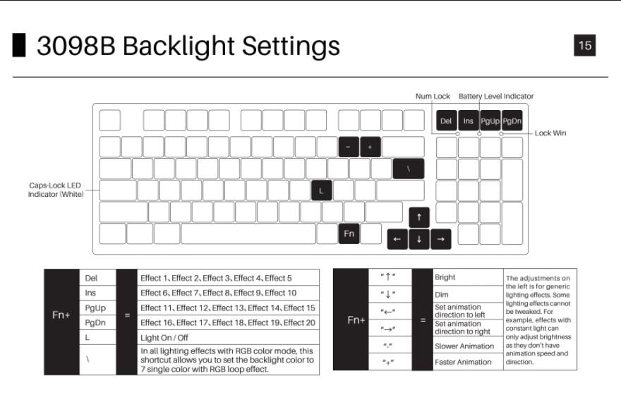 akko-3098b-backlight-settings