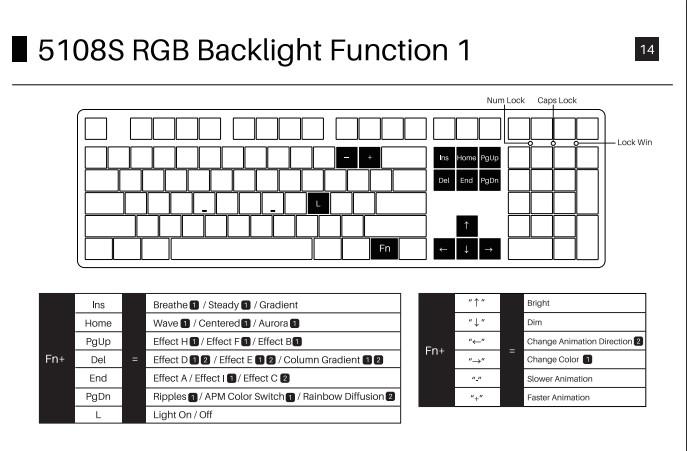akko-5108S-rgb-backlight-function