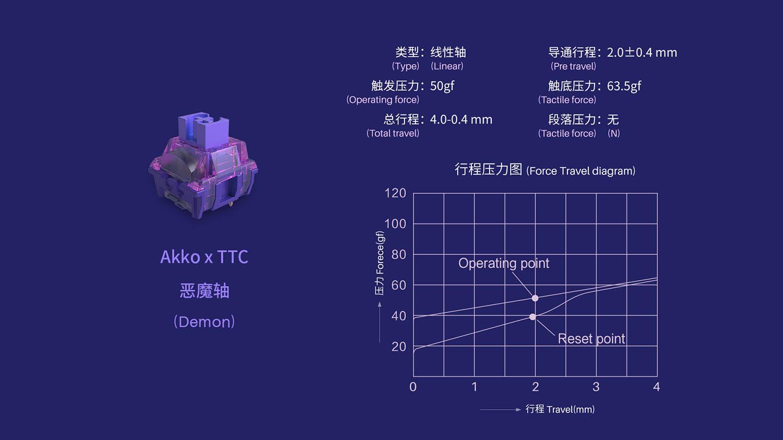 akko-ttc-switch-demon-10-switch-07