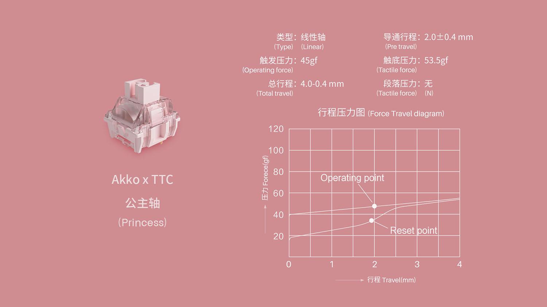 akko-ttc-switch-princess-10-switch-01